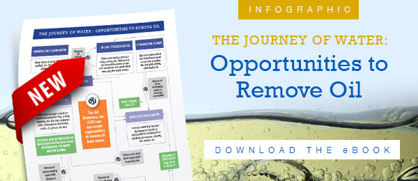 eBook: The Benefits of Removing Oil from Water
